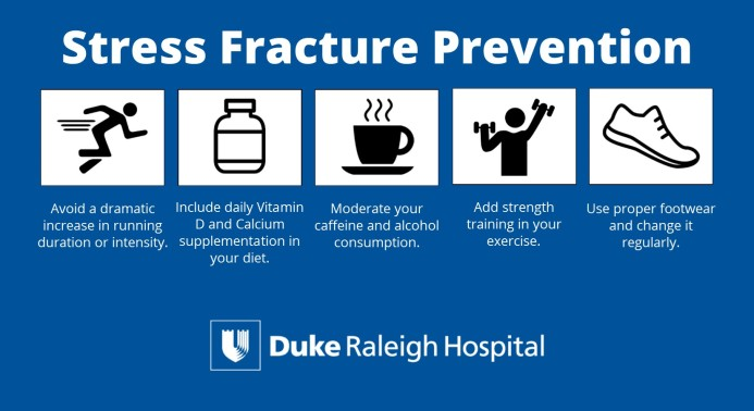 Stress fracture infographic